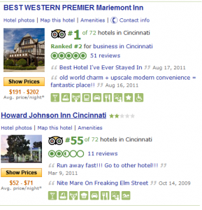 Cincinnati hotels - best & worst