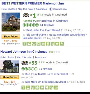 Cincinnati hotels - best & worst